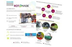 Brochure FR ROTOMADE